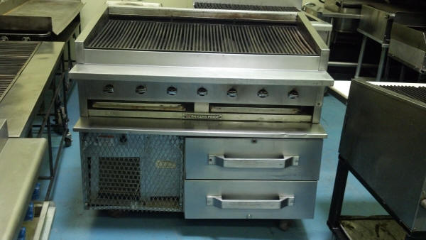 indoor gas grill – glorema.com